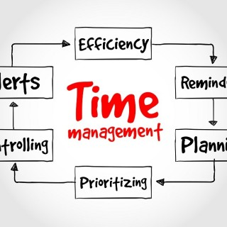 Checkout Intense Benefits with Time management tools