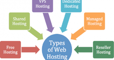 Understand Different Types Of Hosting Services Before You Shortlist One