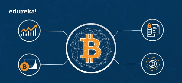 Cryptocurrency: The Future of Transactions