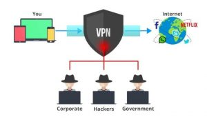Understanding Virtual Private Network and How to Choose One