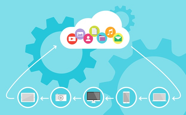 4 Benefits of Cloud Computing for Business
